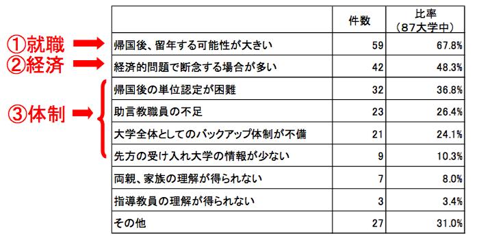 (出典:http://www.meti.go.jp)